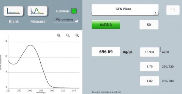 denovix, gen plaza, nanodrop, genplaza, mikro hacimli, spektrofotometre
